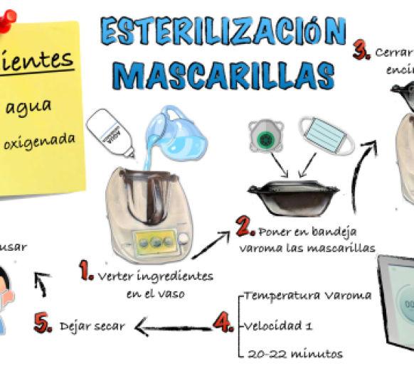 Como esterilizar/desinfectar mascarillas